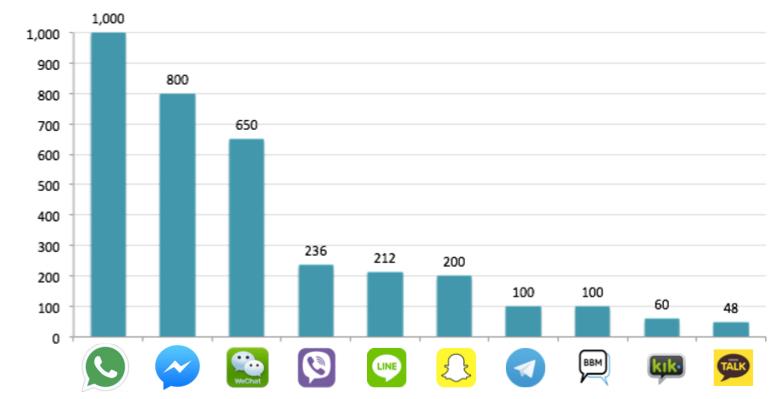 Global Social Apps.jpg