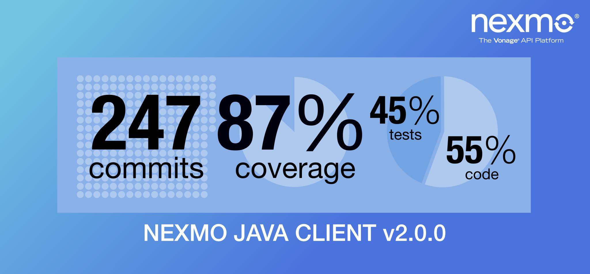 Nexmo Java client v2