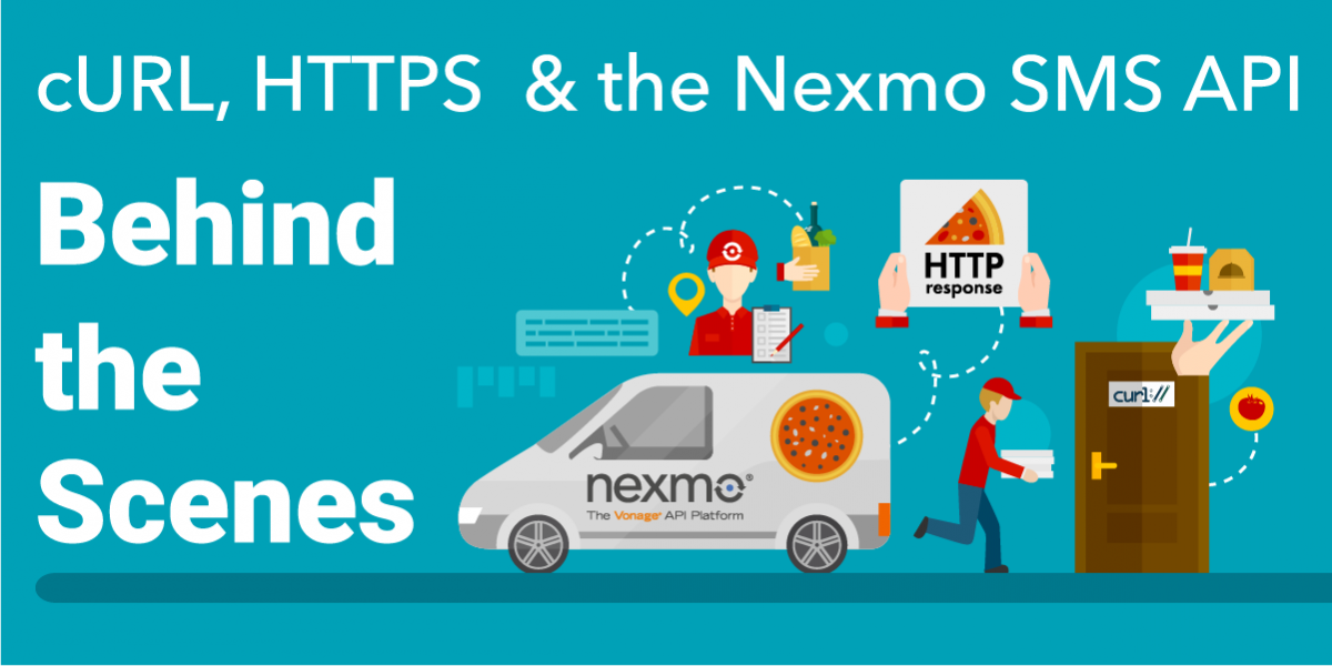 cURL, HTTPS and the Nexmo SMS API - Behind the Scenes - Nexmo