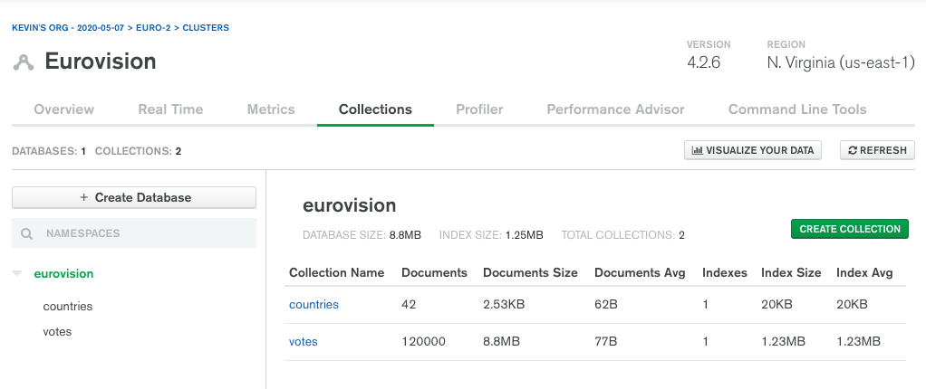 12000 records in the votes collection