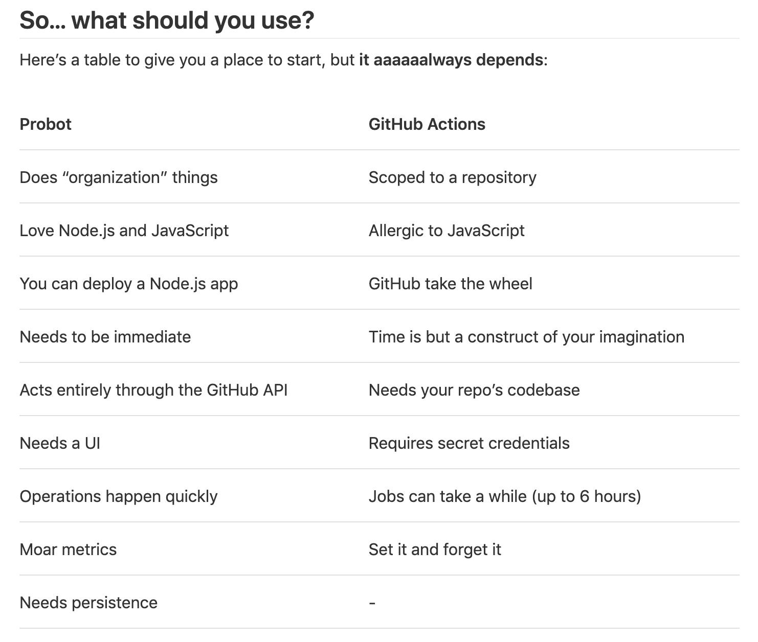 github apps vs actions